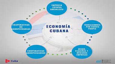 Perfeccionamiento de nuestra economía