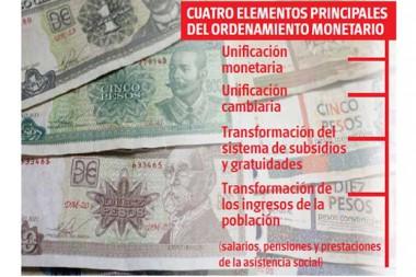 Ordenamiento monetario en Cuba